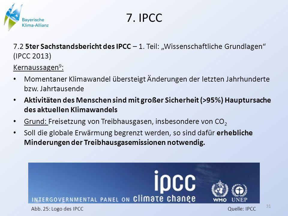 7. IPCC 7.2 5ter Sachstandsbericht des IPCC – 1. Teil: Wissenschaftliche Grundlagen (IPCC 2013) Kernaussagen 9 : Momentaner Klimawandel übersteigt Änd