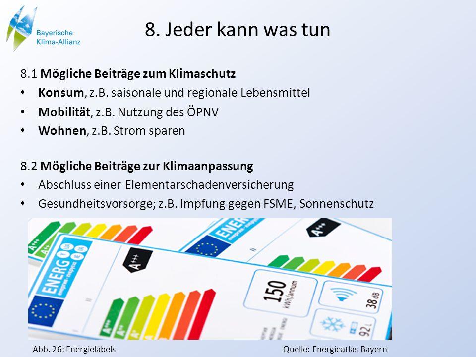 8.Jeder kann was tun 8.1 Mögliche Beiträge zum Klimaschutz Konsum, z.B.
