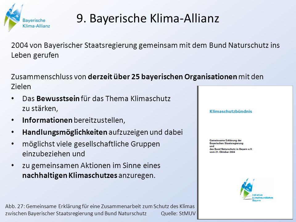 9. Bayerische Klima-Allianz 2004 von Bayerischer Staatsregierung gemeinsam mit dem Bund Naturschutz ins Leben gerufen Zusammenschluss von derzeit über