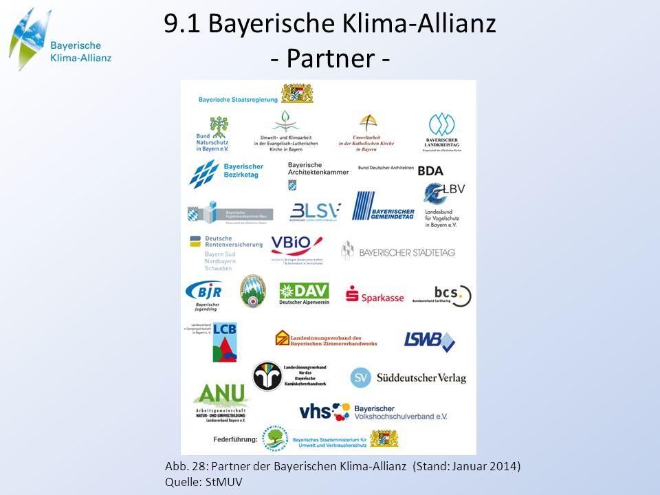 9.1 Bayerische Klima-Allianz - Partner - Abb. 28: Partner der Bayerischen Klima-Allianz (Stand: Januar 2014) Quelle: StMUV