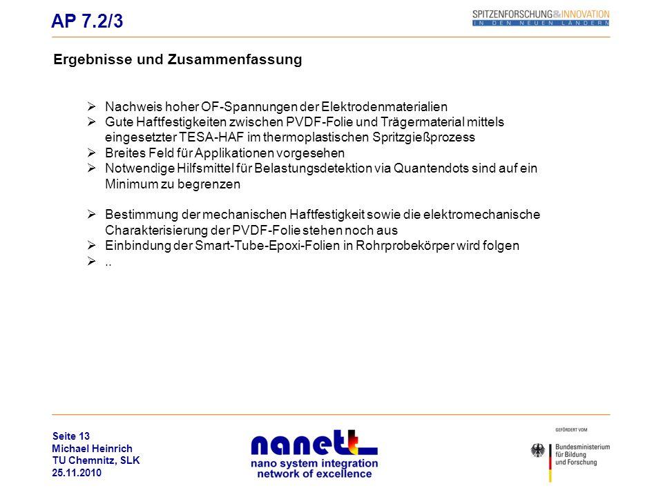 Seite 13 Michael Heinrich TU Chemnitz, SLK 25.11.2010 Ergebnisse und Zusammenfassung Nachweis hoher OF-Spannungen der Elektrodenmaterialien Gute Haftf