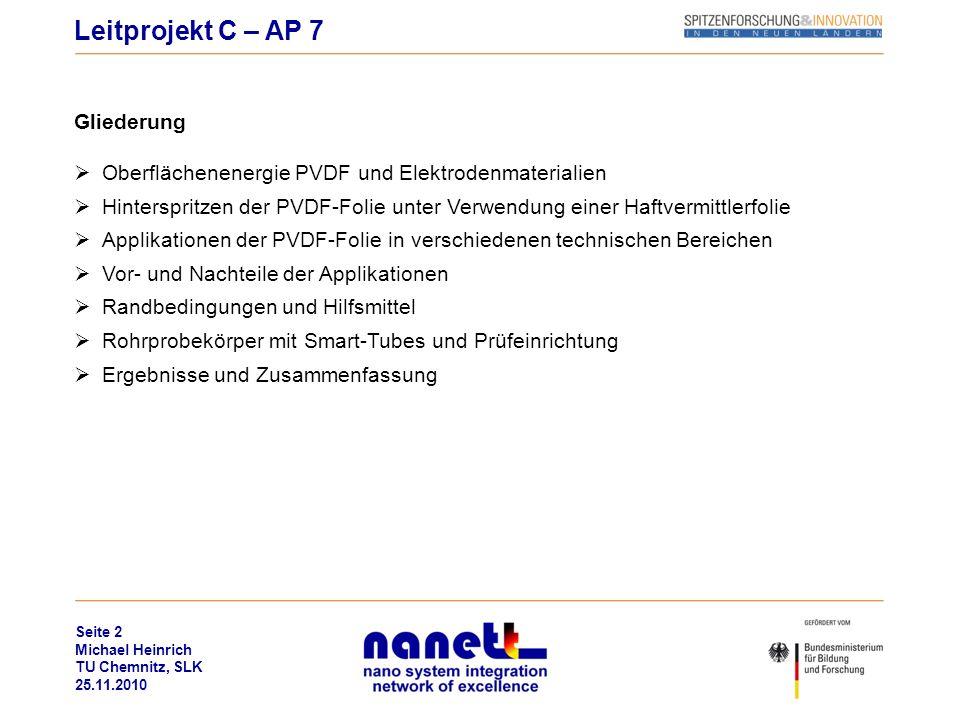 Seite 2 Michael Heinrich TU Chemnitz, SLK 25.11.2010 Gliederung Oberflächenenergie PVDF und Elektrodenmaterialien Hinterspritzen der PVDF-Folie unter