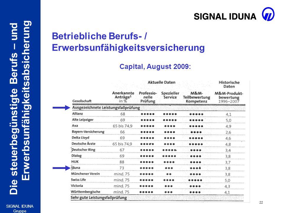 Die steuerbegünstigte Berufs – und Erwerbsunfähigkeitsabsicherung 22 SIGNAL IDUNA Gruppe Betriebliche Berufs- / Erwerbsunfähigkeitsversicherung Capita