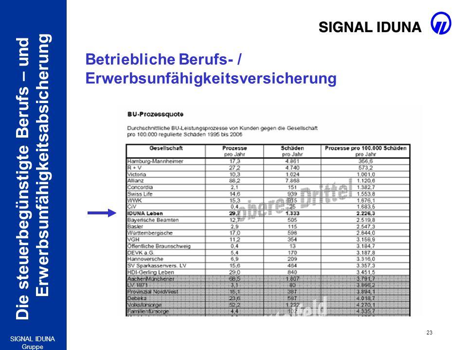 Die steuerbegünstigte Berufs – und Erwerbsunfähigkeitsabsicherung 23 SIGNAL IDUNA Gruppe Betriebliche Berufs- / Erwerbsunfähigkeitsversicherung