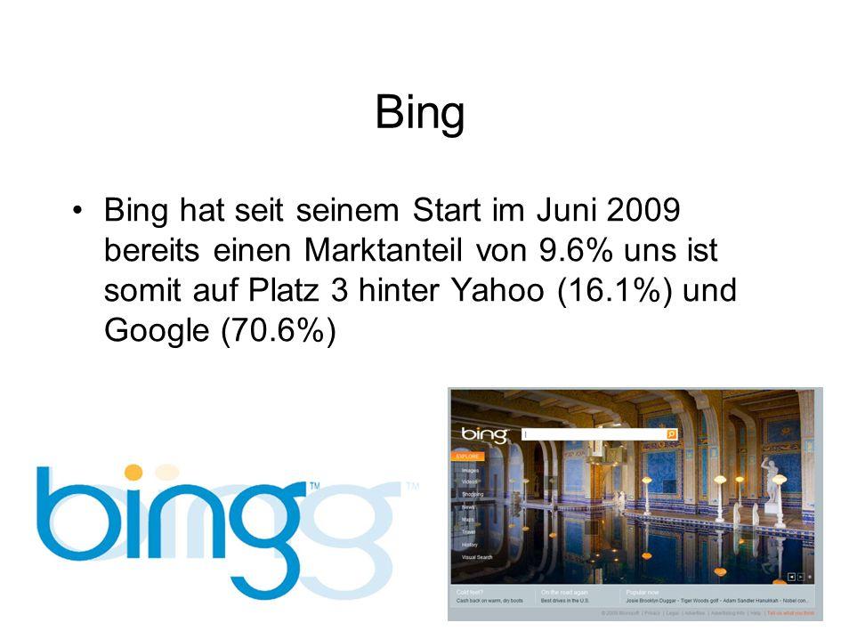 Bing Bing hat seit seinem Start im Juni 2009 bereits einen Marktanteil von 9.6% uns ist somit auf Platz 3 hinter Yahoo (16.1%) und Google (70.6%)