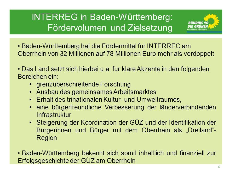6 Baden-Württemberg hat die Fördermittel für INTERREG am Oberrhein von 32 Millionen auf 78 Millionen Euro mehr als verdoppelt Das Land setzt sich hier