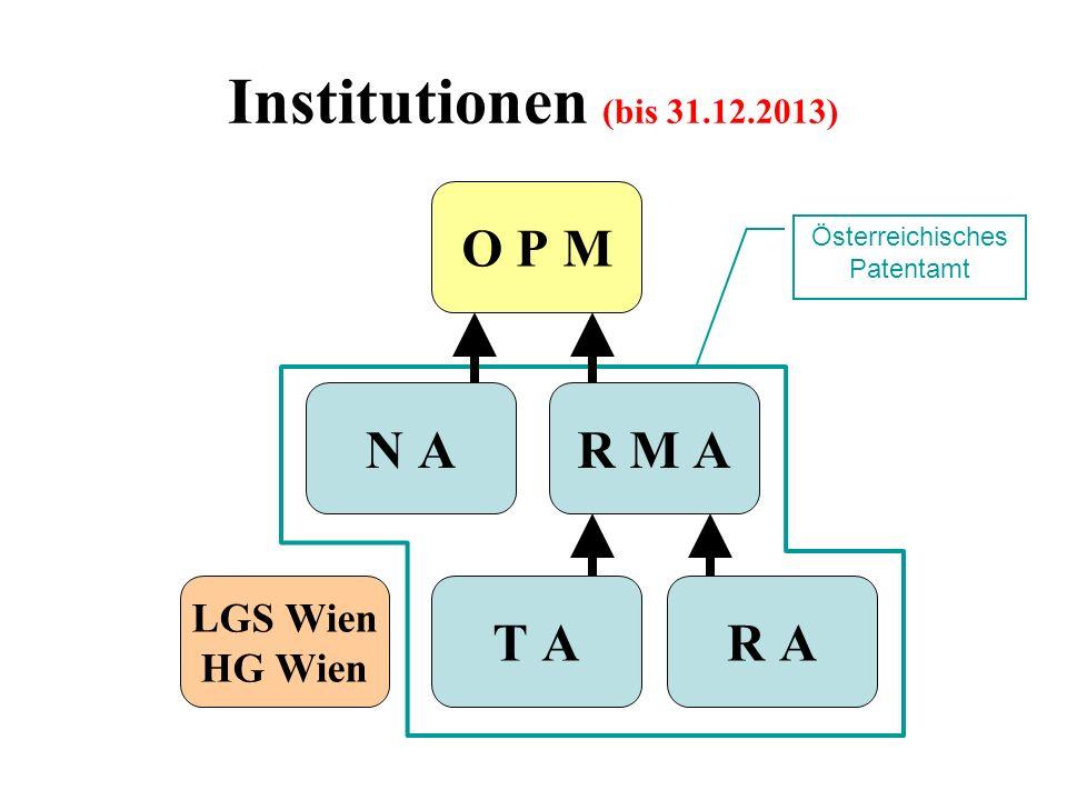 Institutionen (bis 31.12.2013) R M A R A N A LGS Wien HG Wien T A Österreichisches Patentamt