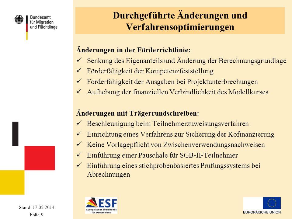 Stand: 17.05.2014 Folie 9 Durchgeführte Änderungen und Verfahrensoptimierungen Änderungen in der Förderrichtlinie: Senkung des Eigenanteils und Änderu