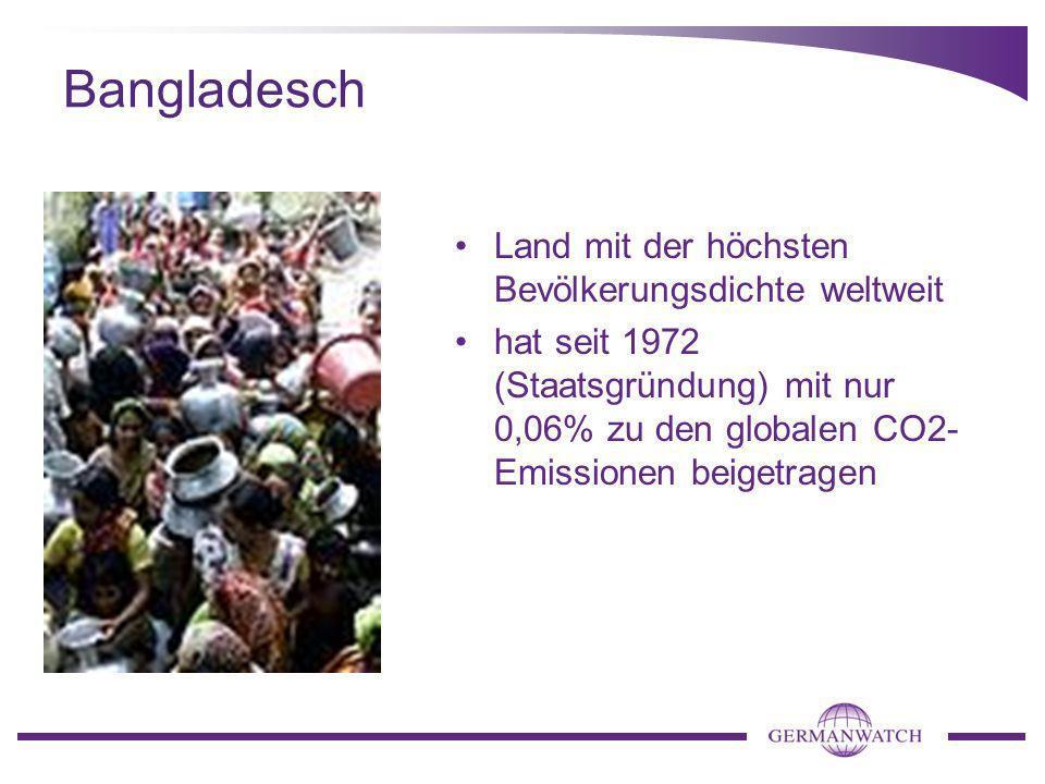 Bangladesch Land mit der höchsten Bevölkerungsdichte weltweit hat seit 1972 (Staatsgründung) mit nur 0,06% zu den globalen CO2- Emissionen beigetragen