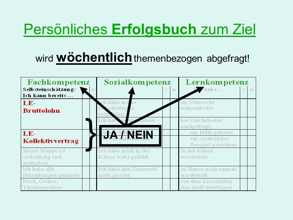 Persönliches Erfolgsbuch zum Ziel wird wöchentlich themenbezogen abgefragt! } JA / NEIN