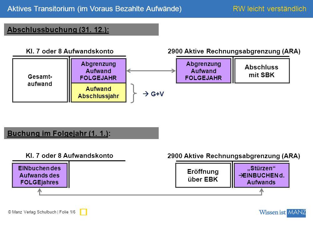 © Manz Verlag Schulbuch | Folie 1/6 RW leicht verständlich Kl. 7 oder 8 Aufwandskonto Aufwand Abschlussjahr Abschlussbuchung (31. 12.): Buchung im Fol
