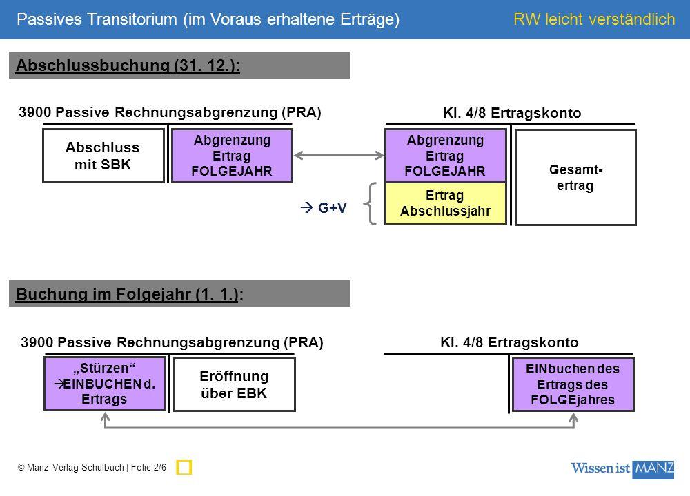 © Manz Verlag Schulbuch | Folie 2/6 RW leicht verständlich Kl. 4/8 Ertragskonto Ertrag Abschlussjahr Abschlussbuchung (31. 12.): Buchung im Folgejahr