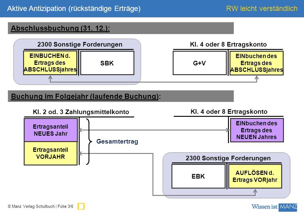© Manz Verlag Schulbuch | Folie 3/6 RW leicht verständlich Abschlussbuchung (31. 12.): Buchung im Folgejahr (laufende Buchung): Kl. 4 oder 8 Ertragsko