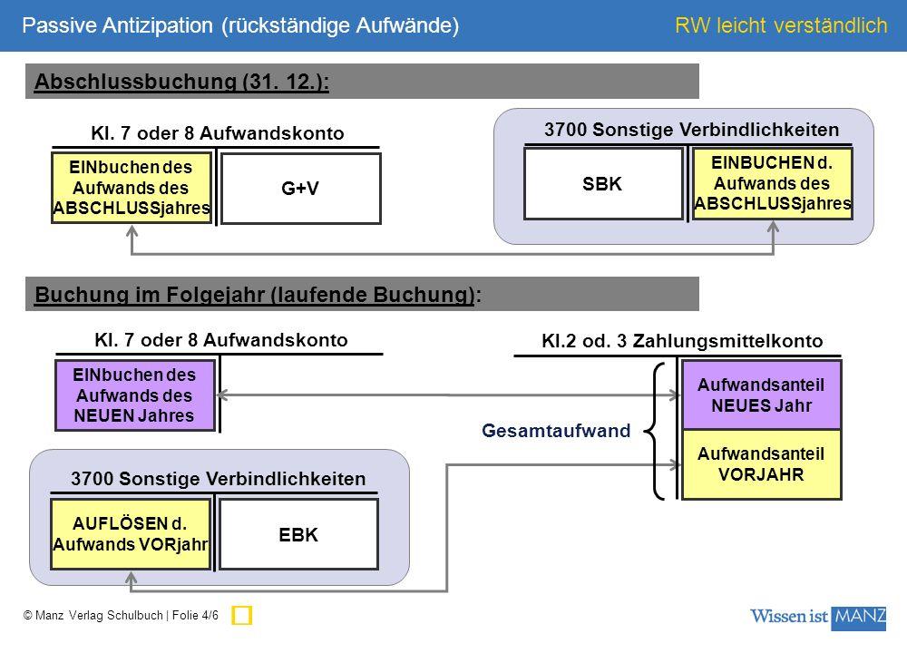 © Manz Verlag Schulbuch | Folie 4/6 RW leicht verständlich Abschlussbuchung (31. 12.): Buchung im Folgejahr (laufende Buchung): Kl. 7 oder 8 Aufwandsk