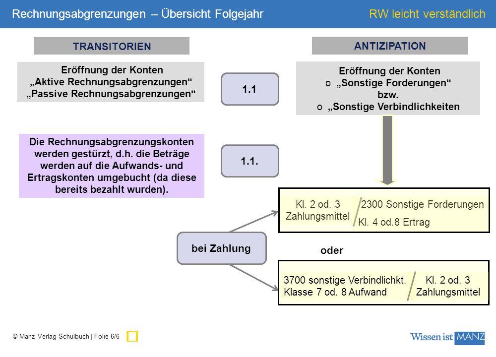 © Manz Verlag Schulbuch | Folie 6/6 RW leicht verständlich TRANSITORIEN Eröffnung der Konten Aktive Rechnungsabgrenzungen Passive Rechnungsabgrenzungen 1.1 1.1.