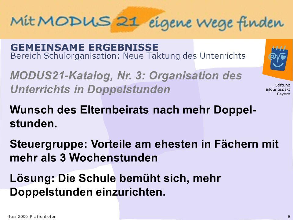 Stiftung Bildungspakt Bayern 8Juni 2006 Pfaffenhofen GEMEINSAME ERGEBNISSE Bereich Schulorganisation: Neue Taktung des Unterrichts MODUS21-Katalog, Nr.