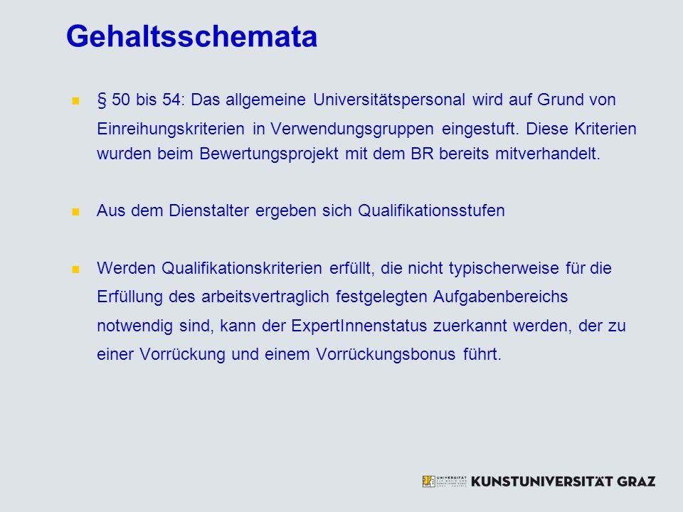 Gehaltsschemata § 50 bis 54: Das allgemeine Universitätspersonal wird auf Grund von Einreihungskriterien in Verwendungsgruppen eingestuft.