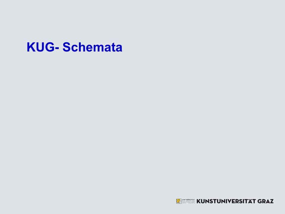 KUG- Schemata