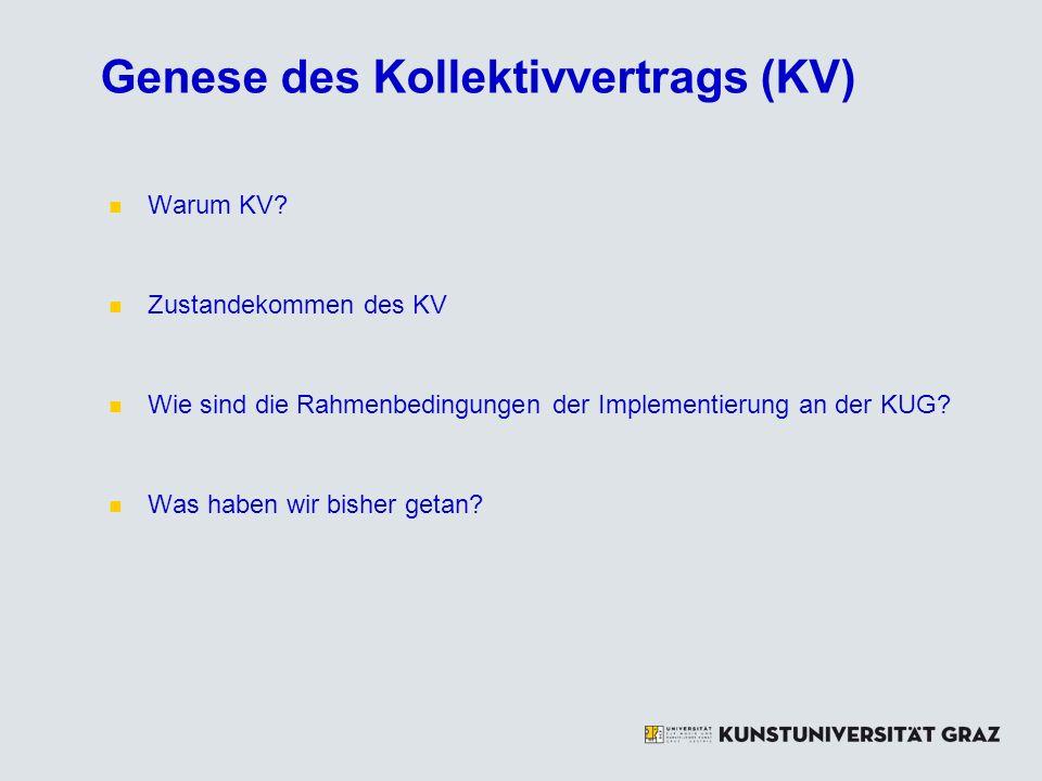Genese des Kollektivvertrags (KV) Warum KV.