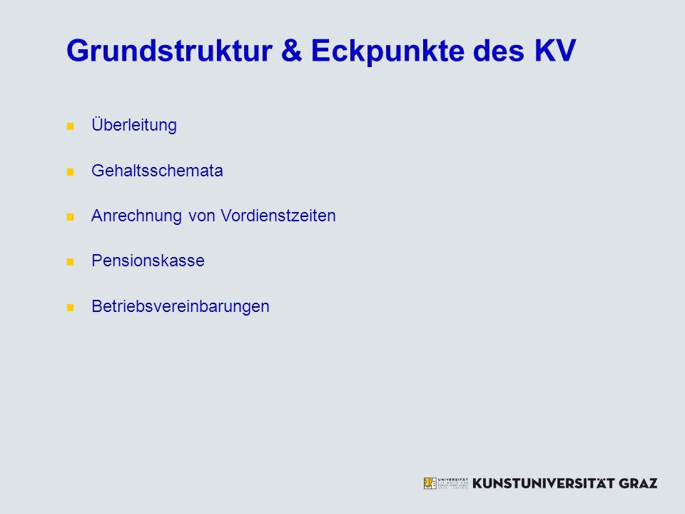 Grundstruktur & Eckpunkte des KV Überleitung Gehaltsschemata Anrechnung von Vordienstzeiten Pensionskasse Betriebsvereinbarungen