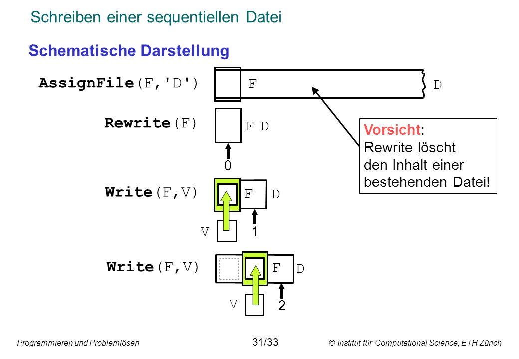 Programmieren und Problemlösen © Institut für Computational Science, ETH Zürich Schreiben einer sequentiellen Datei AssignFile(F,'D') Rewrite(F) F D D