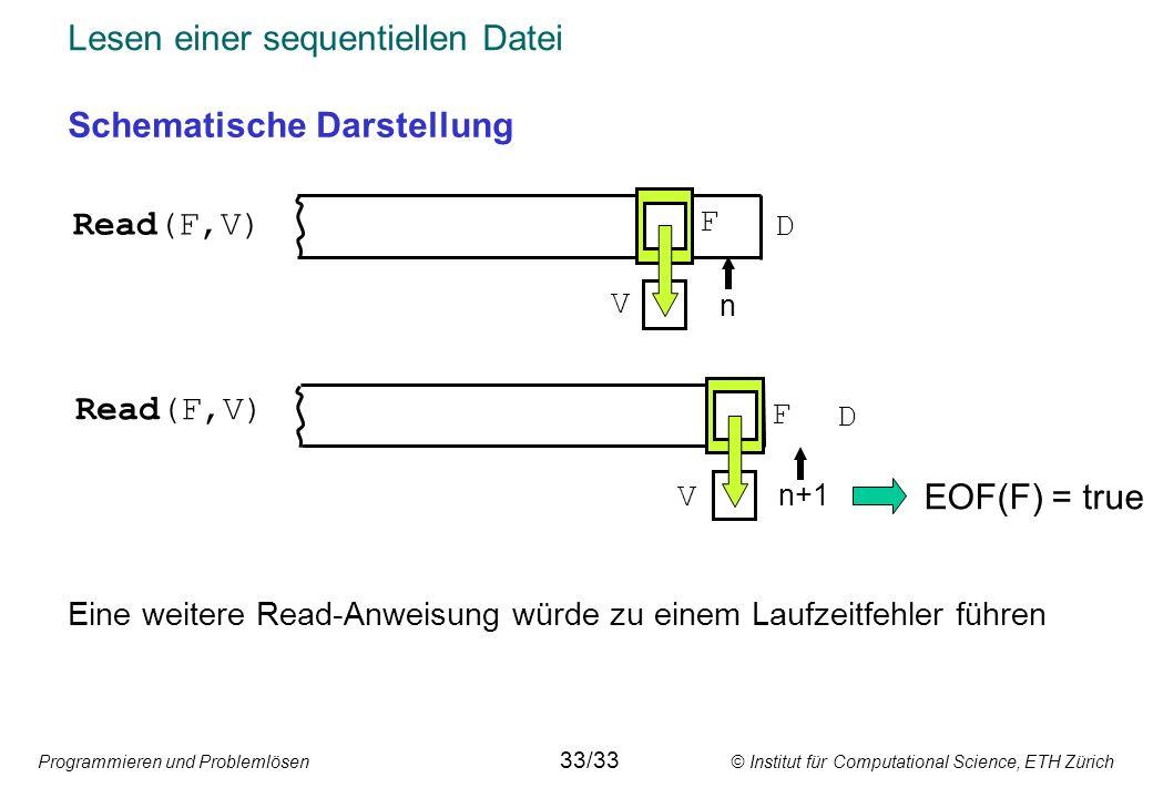 Programmieren und Problemlösen © Institut für Computational Science, ETH Zürich Lesen einer sequentiellen Datei Schematische Darstellung Read(F,V) F D