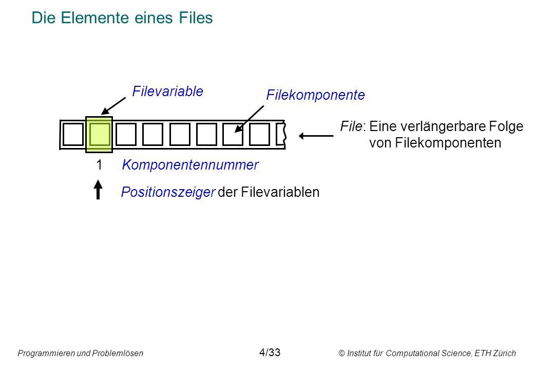 Programmieren und Problemlösen © Institut für Computational Science, ETH Zürich Die Elemente eines Files Filevariable Filekomponente File:Eine verläng