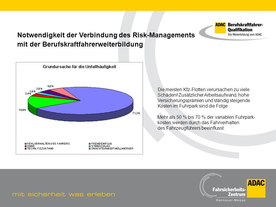 Notwendigkeit der Verbindung des Risk-Managements mit der Berufskraftfahrerweiterbildung Die meisten Kfz-Flotten verursachen zu viele Schäden! Zusätzl