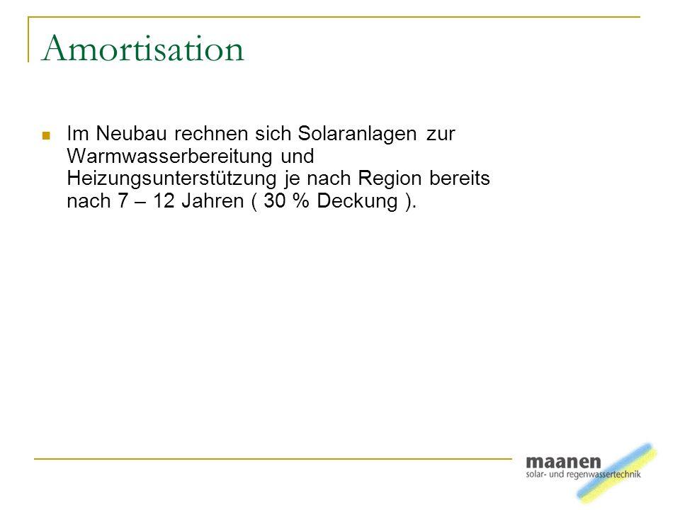 Amortisation Im Neubau rechnen sich Solaranlagen zur Warmwasserbereitung und Heizungsunterstützung je nach Region bereits nach 7 – 12 Jahren ( 30 % De