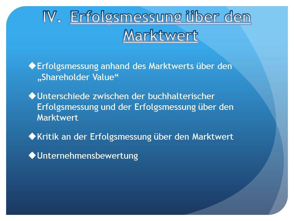 Erfolgsmessung anhand des Marktwerts über den Shareholder Value Unterschiede zwischen der buchhalterischer Erfolgsmessung und der Erfolgsmessung über
