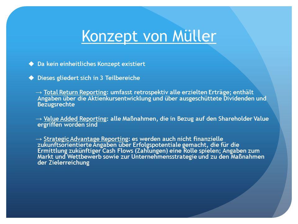 Konzept von Müller Da kein einheitliches Konzept existiert Dieses gliedert sich in 3 Teilbereiche Total Return Reporting: umfasst retrospektiv alle er