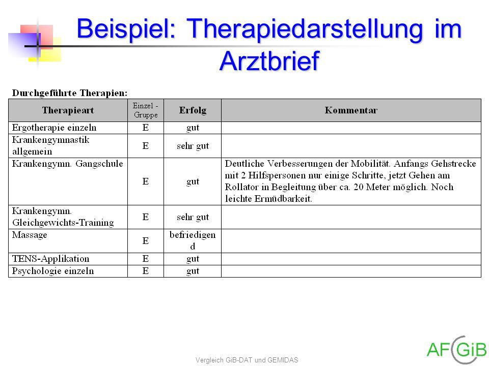 Vergleich GiB-DAT und GEMIDAS Beispiel: Therapiedarstellung im Arztbrief