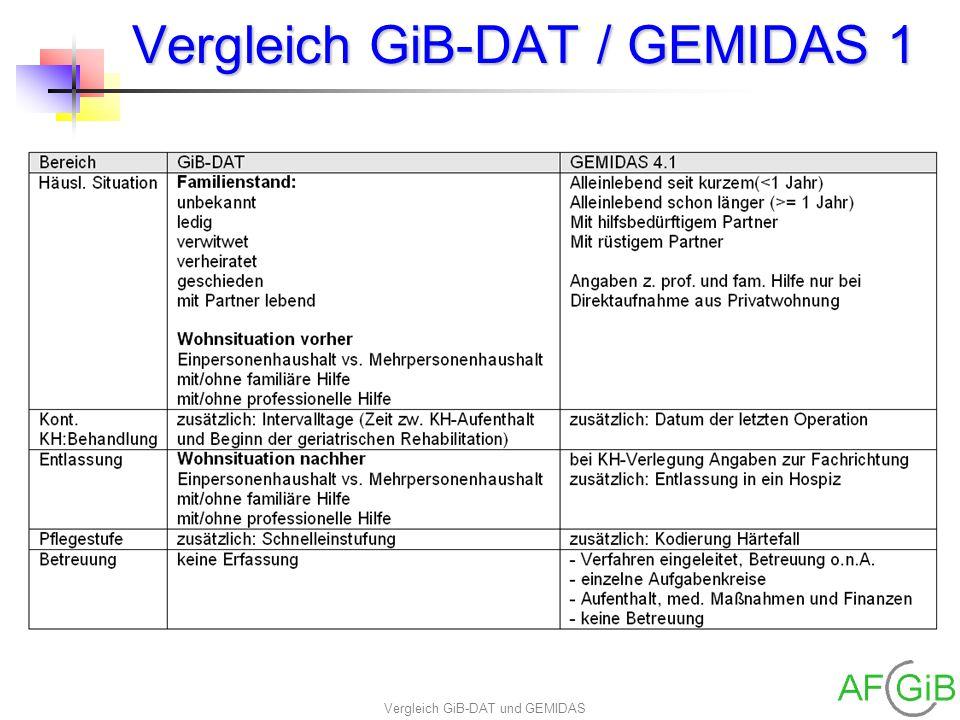 Vergleich GiB-DAT und GEMIDAS Vergleich GiB-DAT / GEMIDAS 1