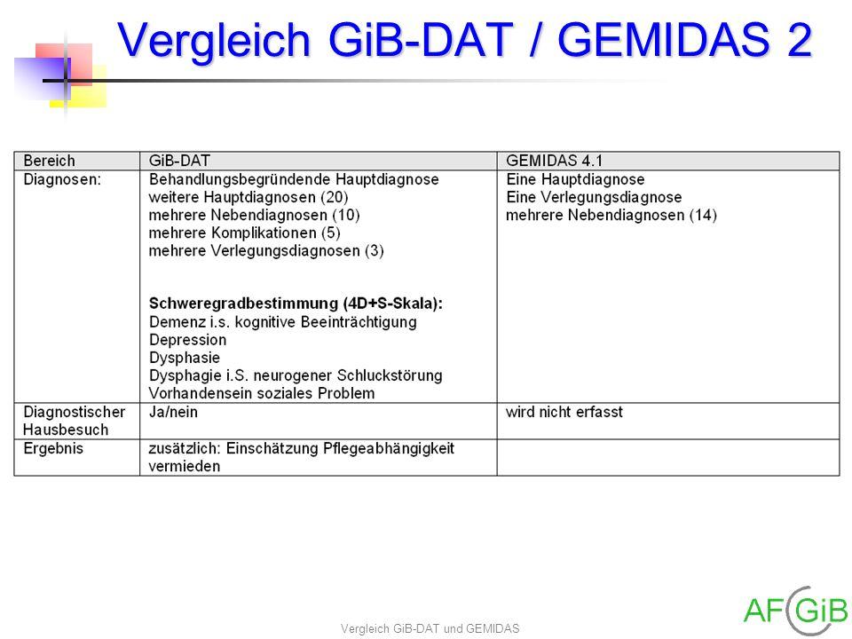 Vergleich GiB-DAT und GEMIDAS Vergleich GiB-DAT / GEMIDAS 2