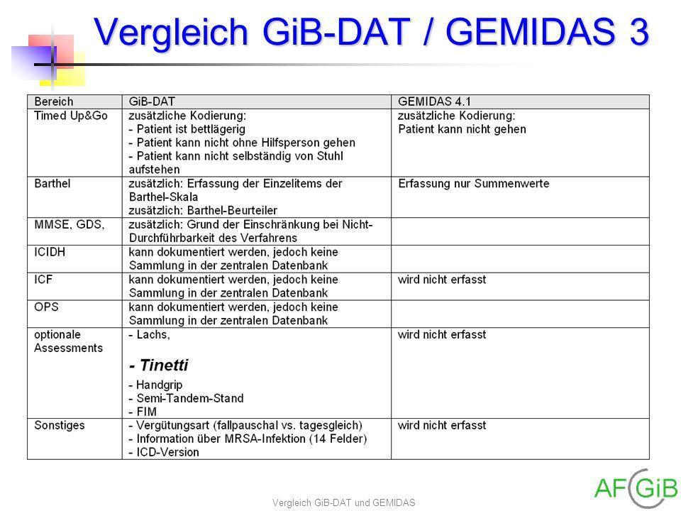 Vergleich GiB-DAT und GEMIDAS Vergleich GiB-DAT / GEMIDAS 3
