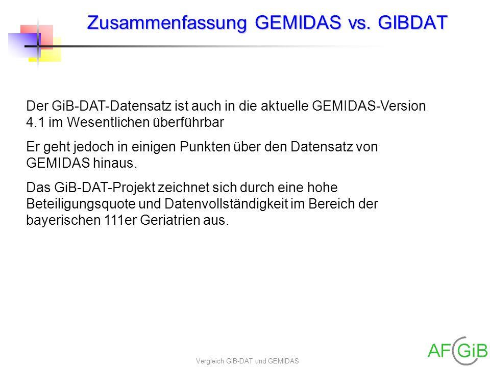 Vergleich GiB-DAT und GEMIDAS Zusammenfassung GEMIDAS vs. GIBDAT Der GiB-DAT-Datensatz ist auch in die aktuelle GEMIDAS-Version 4.1 im Wesentlichen üb