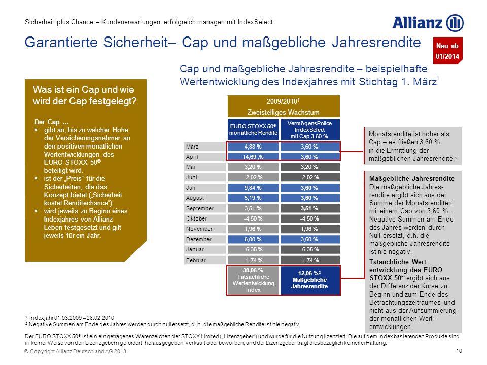 10 © Copyright Allianz Deutschland AG 2013 Garantierte Sicherheit– Cap und maßgebliche Jahresrendite Monatsrendite ist höher als Cap – es fließen 3,60