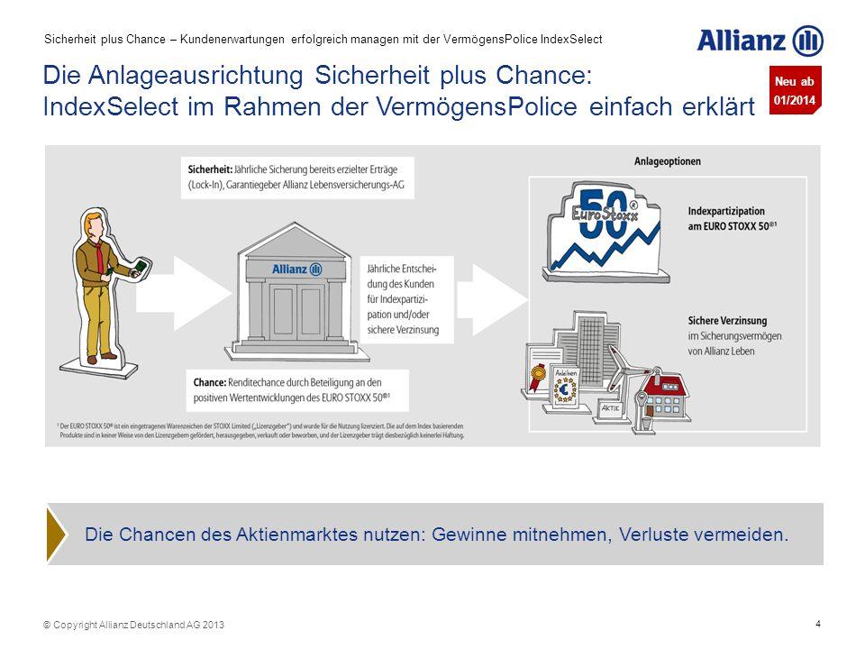 4 © Copyright Allianz Deutschland AG 2013 Die Chancen des Aktienmarktes nutzen: Gewinne mitnehmen, Verluste vermeiden. Sicherheit plus Chance – Kunden