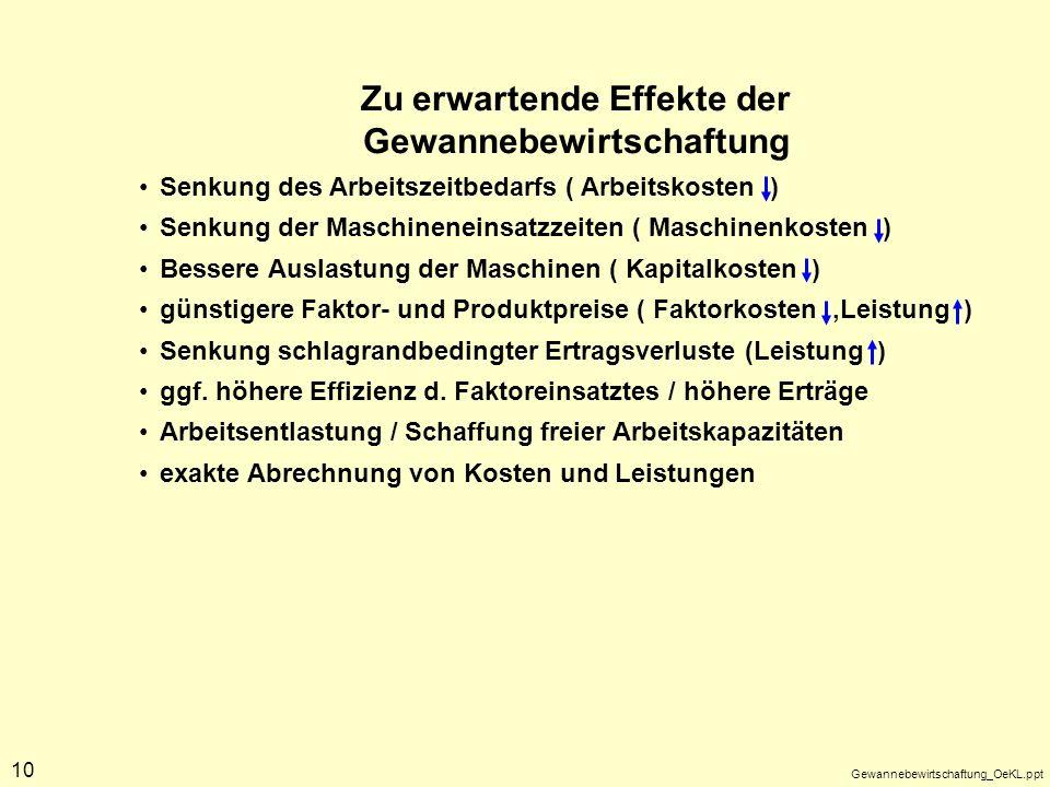 Gewannebewirtschaftung_OeKL.ppt 10 Zu erwartende Effekte der Gewannebewirtschaftung Senkung des Arbeitszeitbedarfs ( Arbeitskosten ) Senkung der Masch