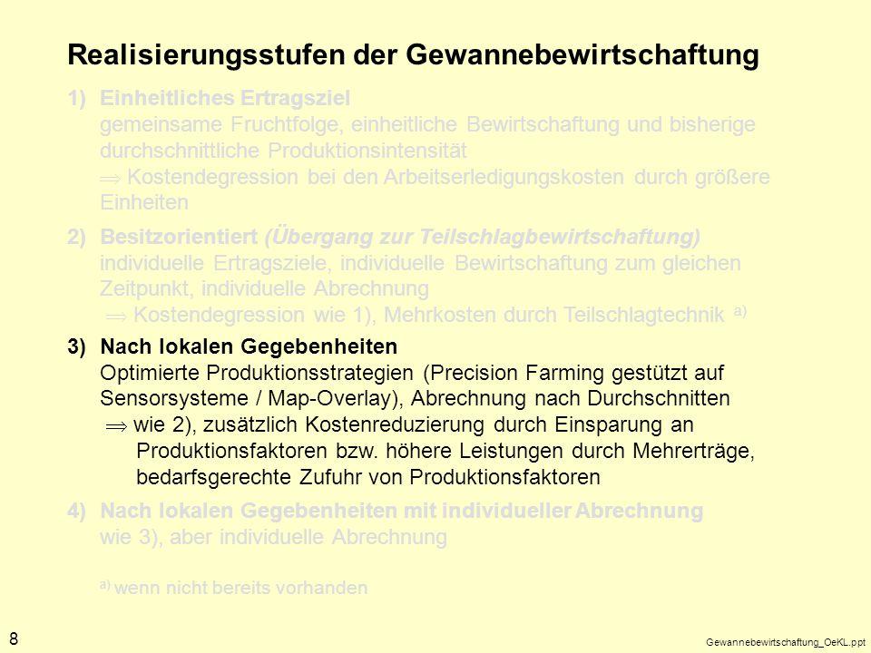 Gewannebewirtschaftung_OeKL.ppt 8 Realisierungsstufen der Gewannebewirtschaftung 1)Einheitliches Ertragsziel gemeinsame Fruchtfolge, einheitliche Bewi