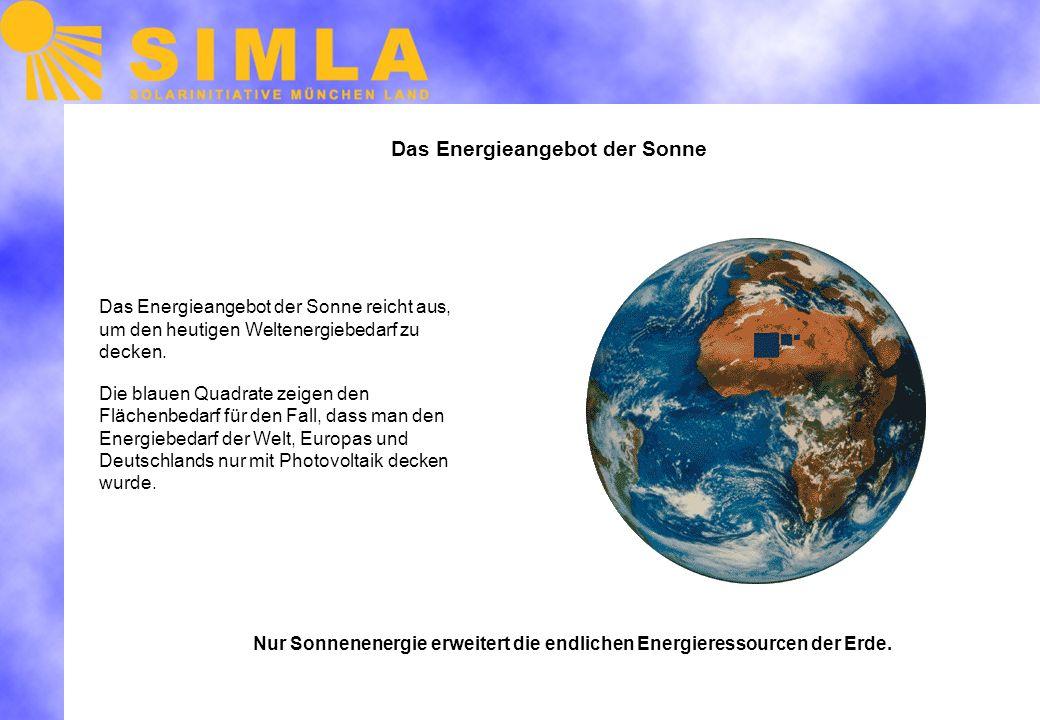 Das Energieangebot der Sonne Das Energieangebot der Sonne reicht aus, um den heutigen Weltenergiebedarf zu decken.