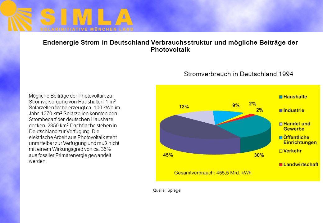 Endenergie Strom in Deutschland Verbrauchsstruktur und mögliche Beiträge der Photovoltaik Quelle: Spiegel Mögliche Beiträge der Photovoltaik zur Stromversorgung von Haushalten: 1 m 2 Solarzellenfläche erzeugt ca.