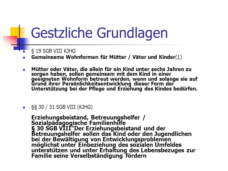 Gestzliche Grundlagen § 19 SGB VIII KJHG Gemeinsame Wohnformen für Mütter / Väter und Kinder(1) Mütter oder Väter, die allein für ein Kind unter sechs