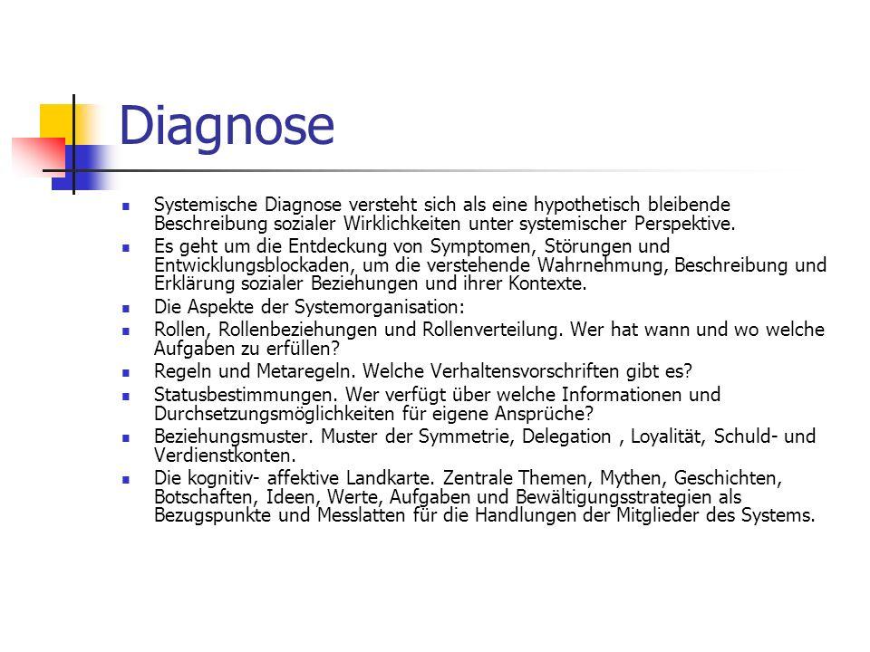 Diagnose Systemische Diagnose versteht sich als eine hypothetisch bleibende Beschreibung sozialer Wirklichkeiten unter systemischer Perspektive. Es ge