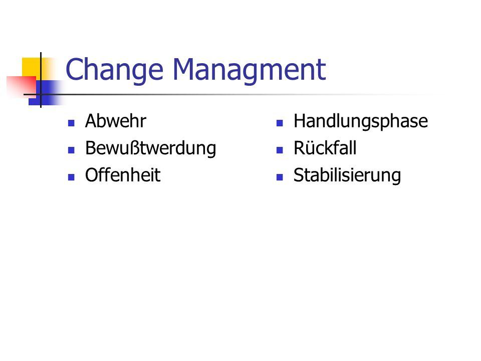 Change Managment Abwehr Bewußtwerdung Offenheit Handlungsphase Rückfall Stabilisierung
