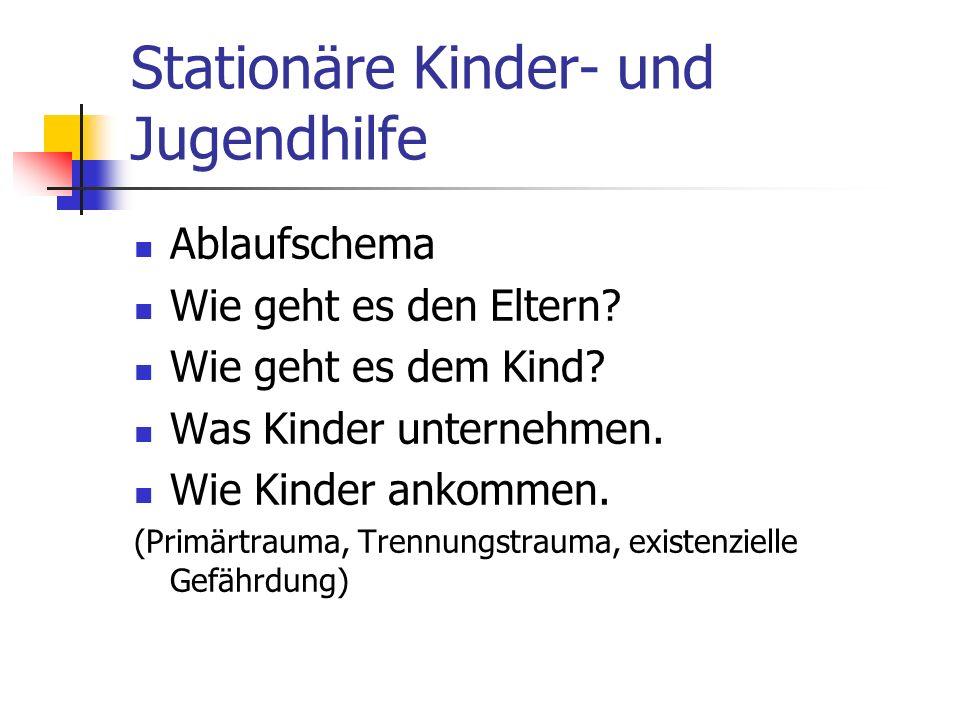 Stationäre Kinder- und Jugendhilfe Ablaufschema Wie geht es den Eltern? Wie geht es dem Kind? Was Kinder unternehmen. Wie Kinder ankommen. (Primärtrau