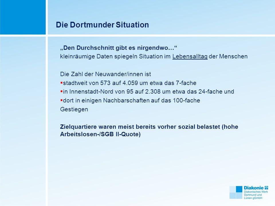 Die Dortmunder Situation Den Durchschnitt gibt es nirgendwo… kleinräumige Daten spiegeln Situation im Lebensalltag der Menschen Die Zahl der Neuwander/innen ist stadtweit von 573 auf 4.059 um etwa das 7-fache in Innenstadt-Nord von 95 auf 2.308 um etwa das 24-fache und dort in einigen Nachbarschaften auf das 100-fache Gestiegen Zielquartiere waren meist bereits vorher sozial belastet (hohe Arbeitslosen-/SGB II-Quote)