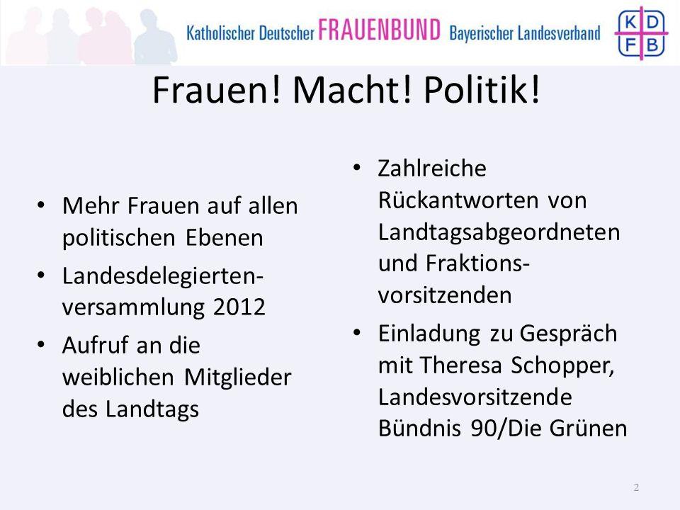 Frauen! Macht! Politik! Mehr Frauen auf allen politischen Ebenen Landesdelegierten- versammlung 2012 Aufruf an die weiblichen Mitglieder des Landtags