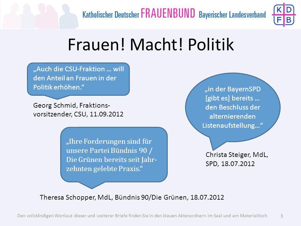 Frauen! Macht! Politik Auch die CSU-Fraktion … will den Anteil an Frauen in der Politik erhöhen. Georg Schmid, Fraktions- vorsitzender, CSU, 11.09.201