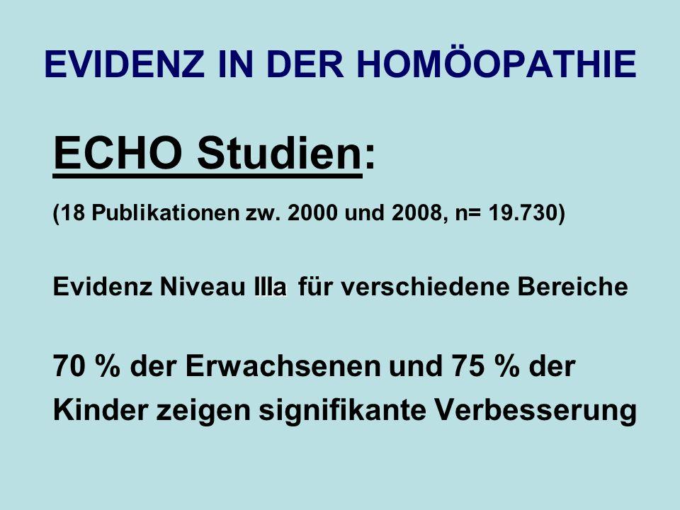 EVIDENZ IN DER HOMÖOPATHIE ECHO Studien: (18 Publikationen zw. 2000 und 2008, n= 19.730) IIIa Evidenz Niveau IIIa für verschiedene Bereiche 70 % der E